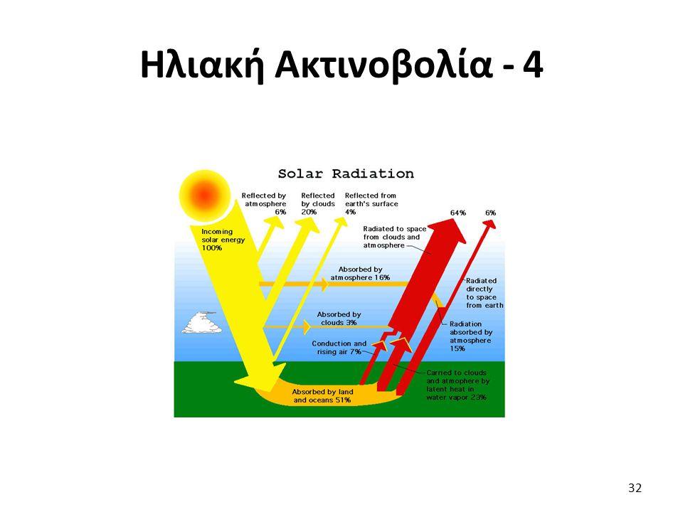 Ηλιακή Ακτινοβολία - 4 32