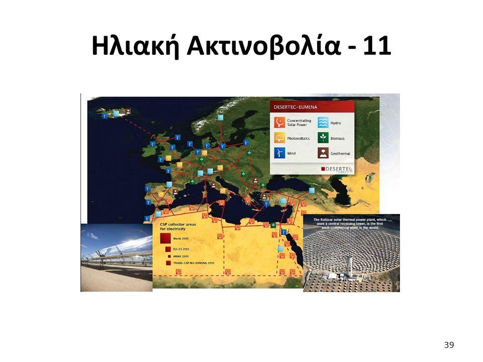 Ηλιακή Ακτινοβολία - 11 39
