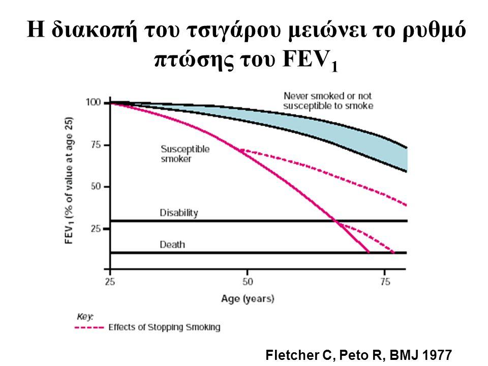 Η διακοπή του τσιγάρου μειώνει το ρυθμό πτώσης του FEV 1 Fletcher C, Peto R, BMJ 1977