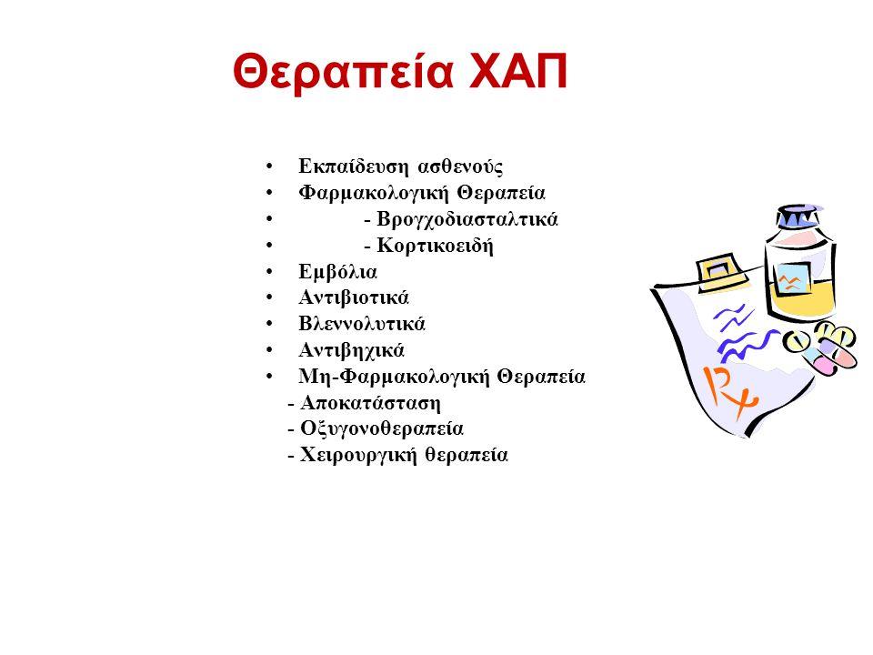 Εκπαίδευση ασθενούς Φαρμακολογική Θεραπεία - Βρογχοδιασταλτικά - Κορτικοειδή Εμβόλια Αντιβιοτικά Βλεννολυτικά Αντιβηχικά Μη-Φαρμακολογική Θεραπεία - Αποκατάσταση - Οξυγονοθεραπεία - Χειρουργική θεραπεία Θεραπεία ΧΑΠ