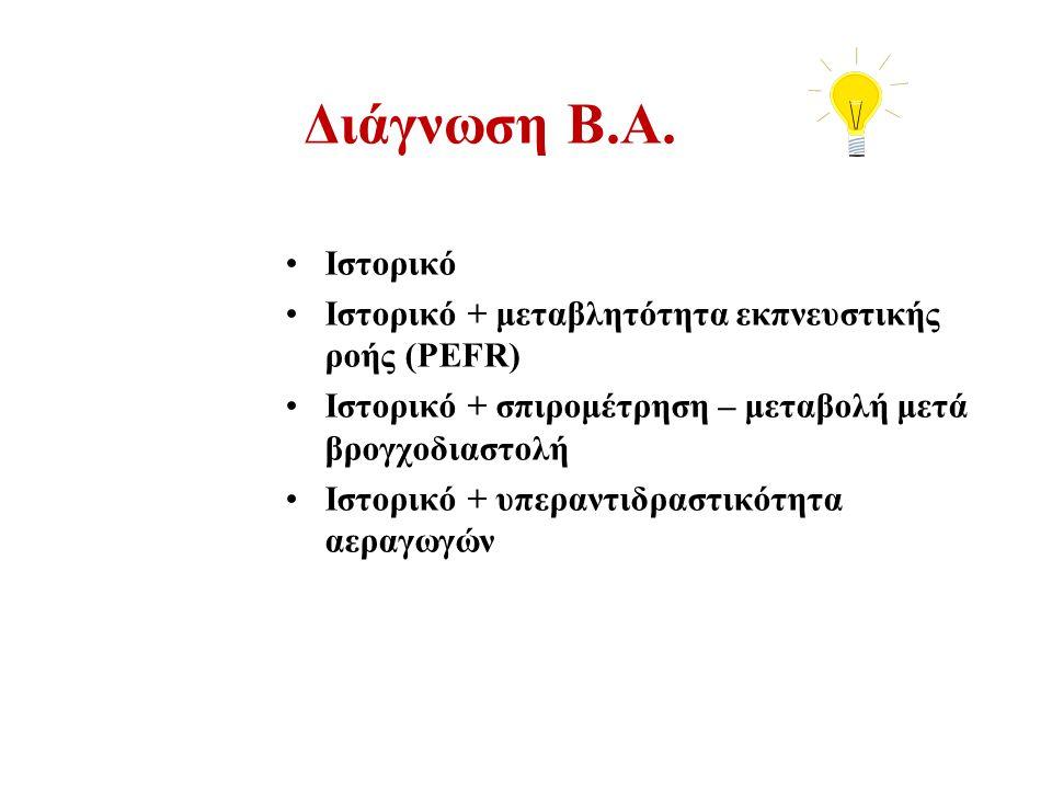 Διάγνωση Β.Α.