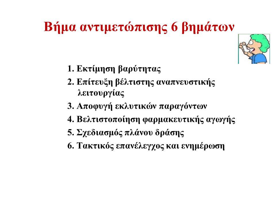 Βήμα αντιμετώπισης 6 βημάτων 1.Εκτίμηση βαρύτητας 2.