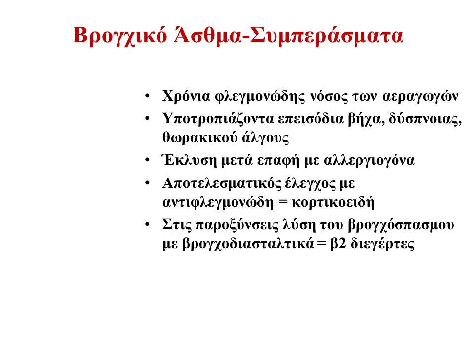 Βρογχικό Άσθμα-Συμπεράσματα Χρόνια φλεγμονώδης νόσος των αεραγωγών Υποτροπιάζοντα επεισόδια βήχα, δύσπνοιας, θωρακικού άλγους Έκλυση μετά επαφή με αλλεργιογόνα κορτικοειδήΑποτελεσματικός έλεγχος με αντιφλεγμονώδη = κορτικοειδή Στις παροξύνσεις λύση του βρογχόσπασμου με βρογχοδιασταλτικά = β2 διεγέρτες