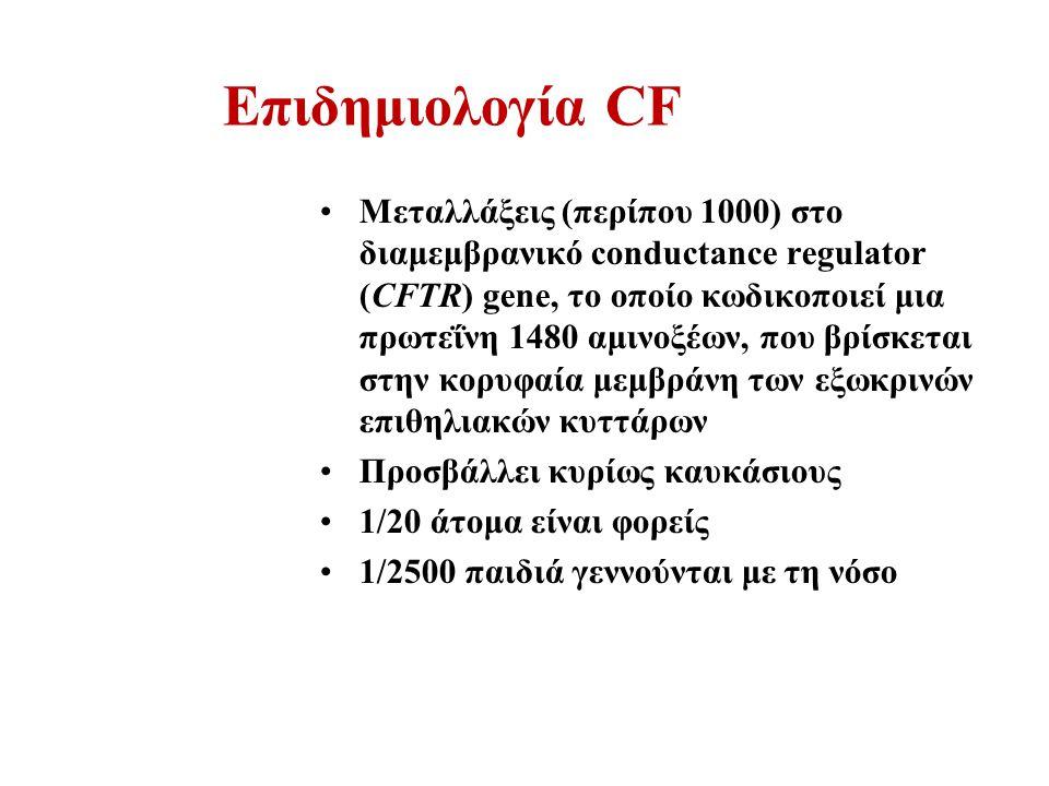 Επιδημιολογία CF Μεταλλάξεις (περίπου 1000) στο διαμεμβρανικό conductance regulator (CFTR) gene, το οποίο κωδικοποιεί μια πρωτεΐνη 1480 αμινοξέων, που βρίσκεται στην κορυφαία μεμβράνη των εξωκρινών επιθηλιακών κυττάρων Προσβάλλει κυρίως καυκάσιους 1/20 άτομα είναι φορείς 1/2500 παιδιά γεννούνται με τη νόσο