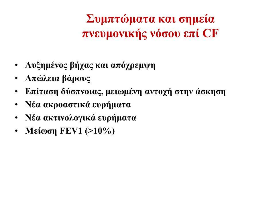 Συμπτώματα και σημεία πνευμονικής νόσου επί CF Αυξημένος βήχας και απόχρεμψη Απώλεια βάρους Επίταση δύσπνοιας, μειωμένη αντοχή στην άσκηση Νέα ακροαστικά ευρήματα Νέα ακτινολογικά ευρήματα Μείωση FEV1 (>10%)