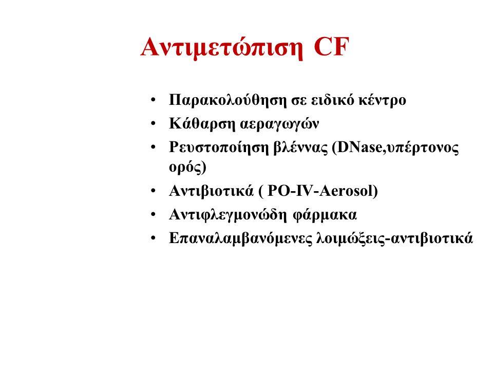Αντιμετώπιση CF Παρακολούθηση σε ειδικό κέντρο Κάθαρση αεραγωγών Ρευστοποίηση βλέννας (DNase,υπέρτονος ορός) Aντιβιοτικά ( PO-IV-Aerosol) Αντιφλεγμονώδη φάρμακα Επαναλαμβανόμενες λοιμώξεις-αντιβιοτικά