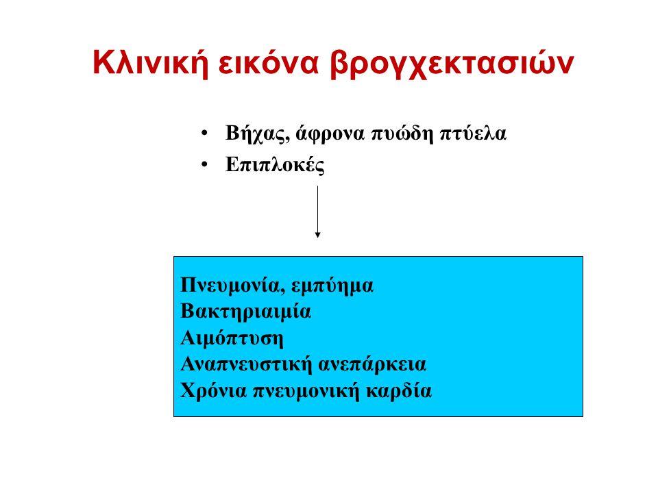 Κλινική εικόνα βρογχεκτασιών Βήχας, άφρονα πυώδη πτύελα Επιπλοκές Πνευμονία, εμπύημα Βακτηριαιμία Αιμόπτυση Αναπνευστική ανεπάρκεια Χρόνια πνευμονική καρδία