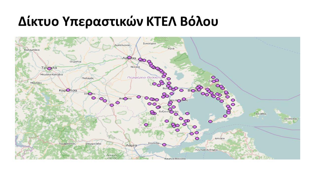 Δίκτυο Υπεραστικών ΚΤΕΛ Βόλου