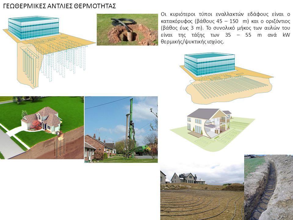 ΓΕΩΘΕΡΜΙΚΕΣ ΑΝΤΛΙΕΣ ΘΕΡΜΟΤΗΤΑΣ Οι κυριότεροι τύποι εναλλακτών εδάφους είναι ο κατακόρυφος (βάθους 45 – 150 m) και ο οριζόντιος (βάθος έως 3 m).