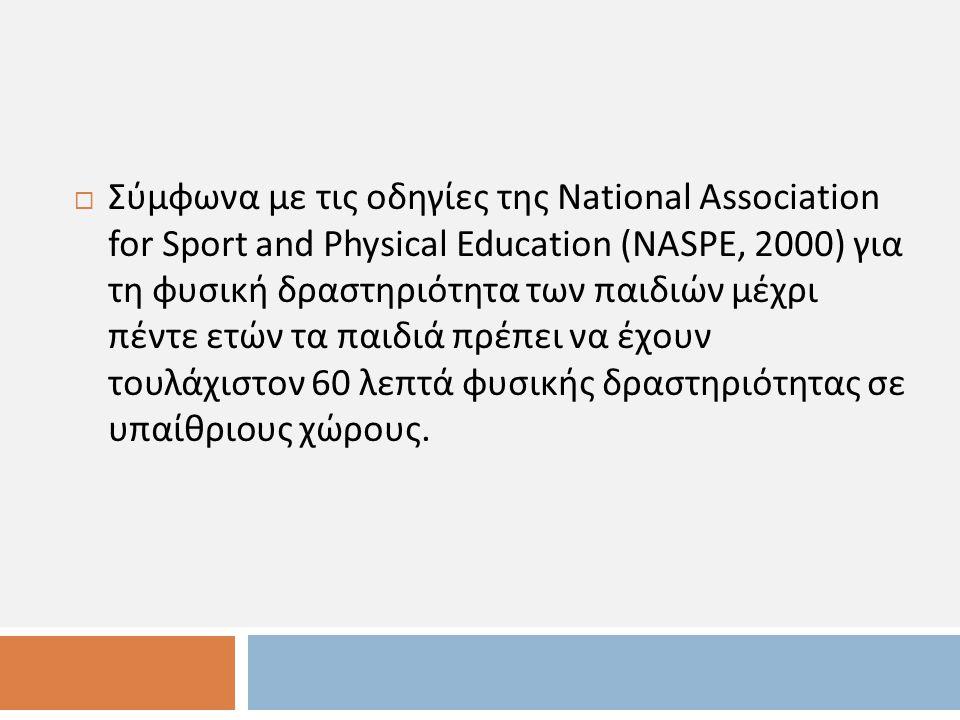  Σύμφωνα με τις οδηγίες της National Association for Sport and Physical Education ( NASPE, 2000) για τη φυσική δραστηριότητα των παιδιών μέχρι πέντε ετών τα παιδιά πρέπει να έχουν τουλάχιστον 60 λεπτά φυσικής δραστηριότητας σε υπαίθριους χώρους.