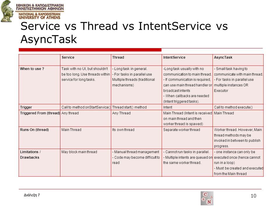 Service vs Thread vs IntentService vs AsyncTask ServiceThreadIntentServiceAsyncTask When to use .