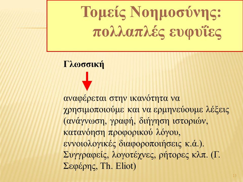 13 Γλωσσική αναφέρεται στην ικανότητα να χρησιμοποιούμε και να ερμηνεύουμε λέξεις (ανάγνωση, γραφή, διήγηση ιστοριών, κατανόηση προφορικού λόγου, εννοιολογικές διαφοροποιήσεις κ.ά.).