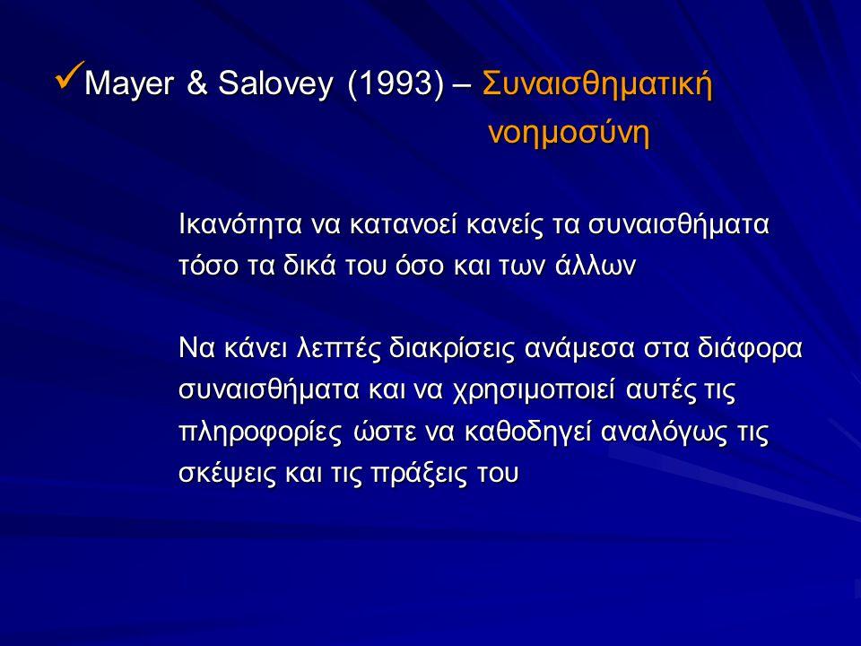 Goleman (1995, 1998 )- Συναισθηματική Νοημοσύνη Goleman (1995, 1998 )- Συναισθηματική Νοημοσύνη Ικανότητα: Ικανότητα: Αυτοεπίγνωσης Αυτοεπίγνωσης Ελέγχου των παρορμήσεων Ελέγχου των παρορμήσεων Επιμονής και ζήλου Επιμονής και ζήλου Εύρεσης κινήτρων Εύρεσης κινήτρων Αντοχής στις απογοητεύσεις Αντοχής στις απογοητεύσεις Χαλιναγώγησης της ανυπομονησίας Χαλιναγώγησης της ανυπομονησίας Ρύθμισης της διάθεσης Ρύθμισης της διάθεσης Προσαρμογής σε νέες καταστάσεις Προσαρμογής σε νέες καταστάσεις Επίλυσης διαφορών Επίλυσης διαφορών Συνεργασίας με άλλους Συνεργασίας με άλλους Ενσυναίσθησης Ενσυναίσθησης Bar-On (1992) Έκδοση του πρώτου τεστ ΣΝ Bar-On (1992) Έκδοση του πρώτου τεστ ΣΝ
