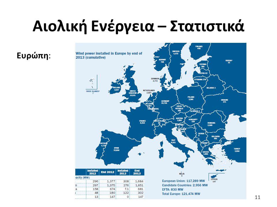 Αιολική Ενέργεια – Στατιστικά Ευρώπη: 11