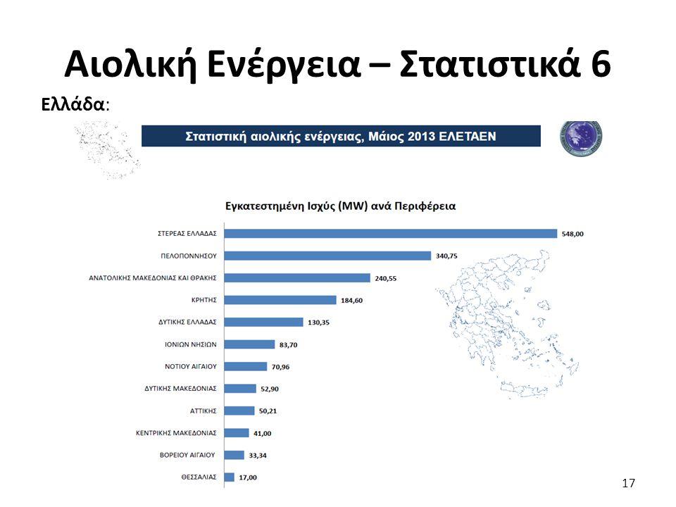 Αιολική Ενέργεια – Στατιστικά 6 Ελλάδα: 17