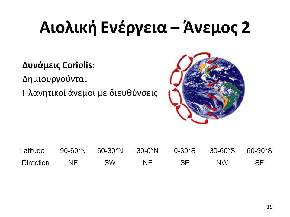 Αιολική Ενέργεια – Άνεμος 2 Latitude90-60°N60-30°N30-0°N0-30°S30-60°S60-90°S DirectionNESWNESENWSE 19 Δυνάμεις Coriolis: Δημιουργούνται Πλανητικοί άνε