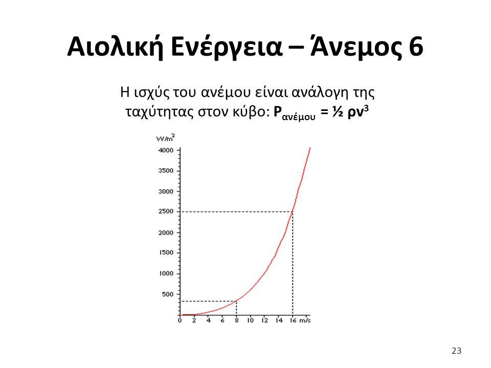 Αιολική Ενέργεια – Άνεμος 6 Η ισχύς του ανέμου είναι ανάλογη της ταχύτητας στον κύβο: P ανέμου = ½ ρv 3 23