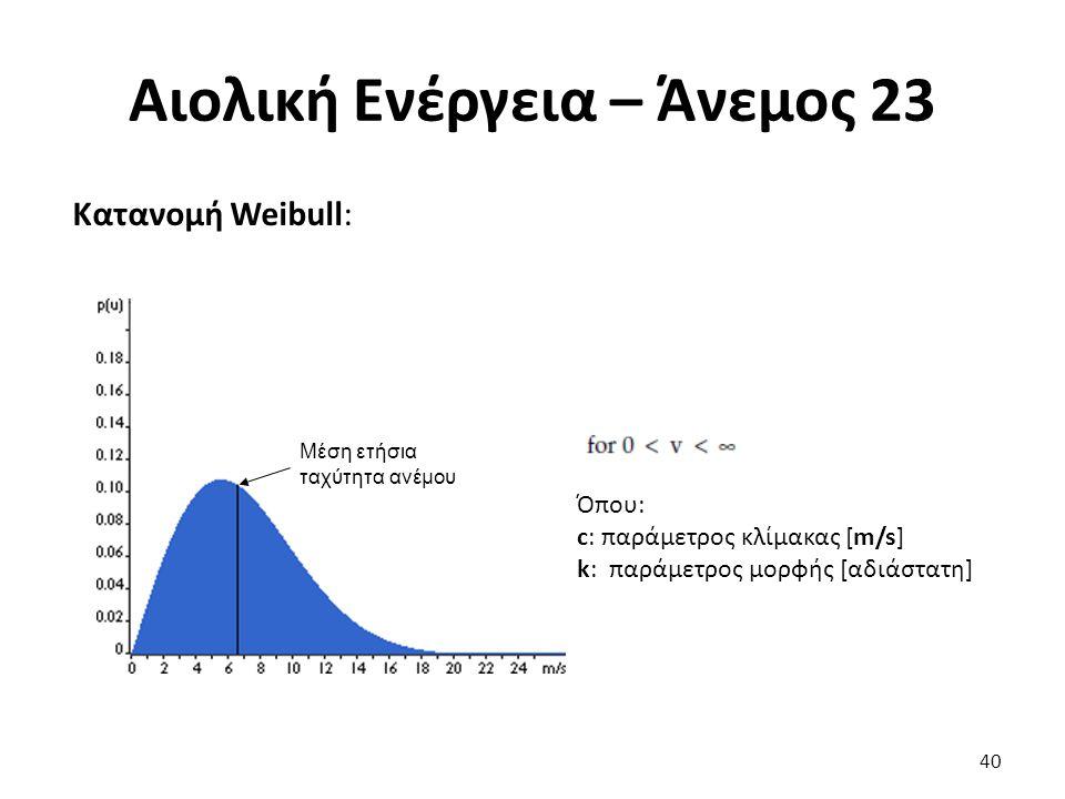 Αιολική Ενέργεια – Άνεμος 23 40 Κατανομή Weibull: Μέση ετήσια ταχύτητα ανέμου Όπου: c: παράμετρος κλίμακας [m/s] k: παράμετρος μορφής [αδιάστατη]
