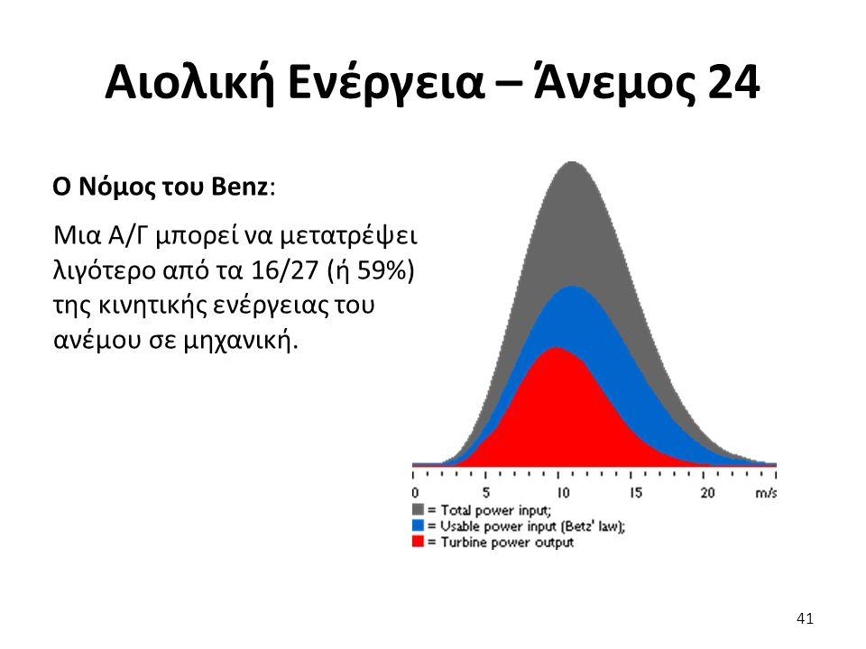 Αιολική Ενέργεια – Άνεμος 24 Ο Νόμος του Benz: Μια Α/Γ μπορεί να μετατρέψει λιγότερο από τα 16/27 (ή 59%) της κινητικής ενέργειας του ανέμου σε μηχανι
