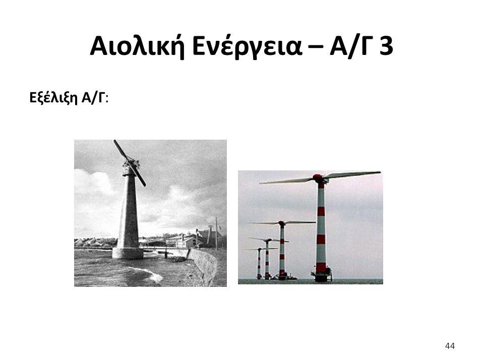 Αιολική Ενέργεια – Α/Γ 3 Εξέλιξη Α/Γ: 44