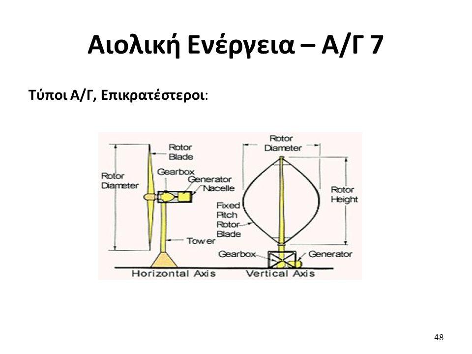 Αιολική Ενέργεια – Α/Γ 7 Τύποι Α/Γ, Επικρατέστεροι: 48