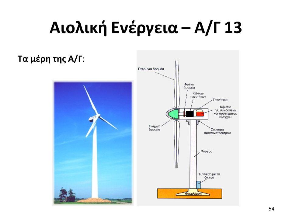Αιολική Ενέργεια – Α/Γ 13 Τα μέρη της Α/Γ: 54