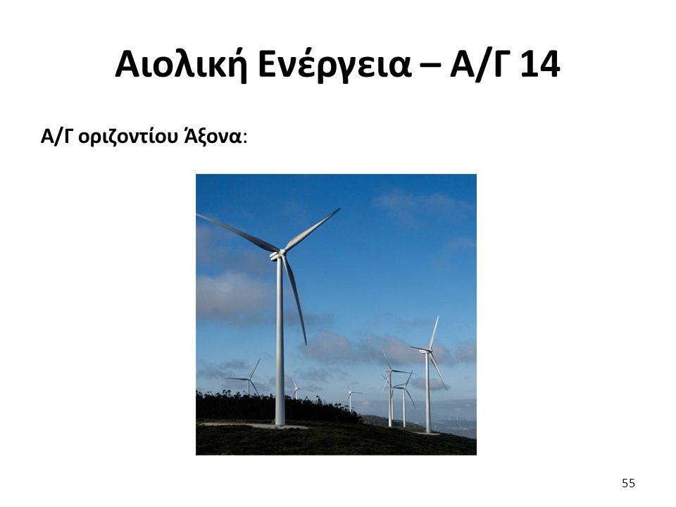 Αιολική Ενέργεια – Α/Γ 14 Α/Γ οριζοντίου Άξονα: 55