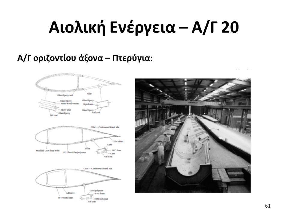 Αιολική Ενέργεια – Α/Γ 20 Α/Γ οριζοντίου άξονα – Πτερύγια: 61