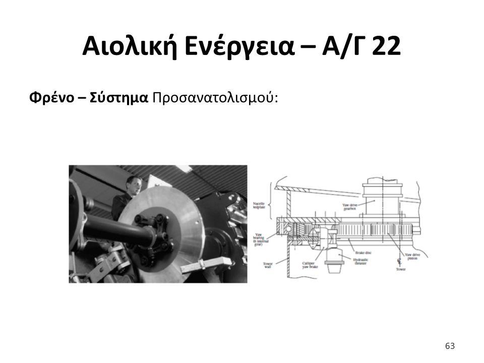 Αιολική Ενέργεια – Α/Γ 22 Φρένο – Σύστημα Προσανατολισμού: 63