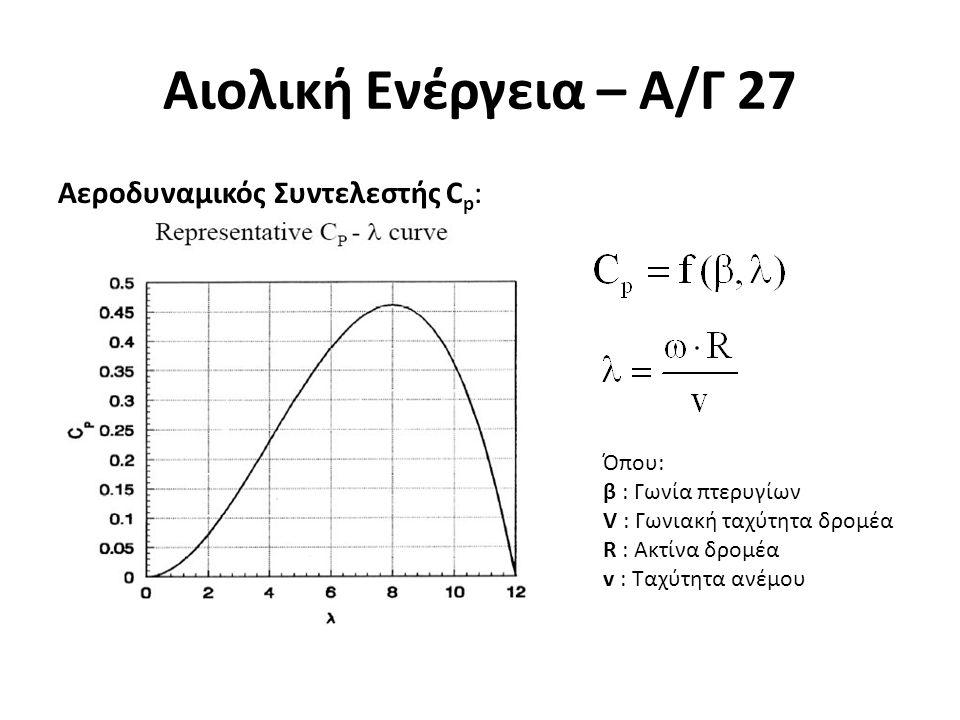 Αιολική Ενέργεια – Α/Γ 27 Αεροδυναμικός Συντελεστής C p : Όπου: β : Γωνία πτερυγίων V : Γωνιακή ταχύτητα δρομέα R : Ακτίνα δρομέα v : Ταχύτητα ανέμου