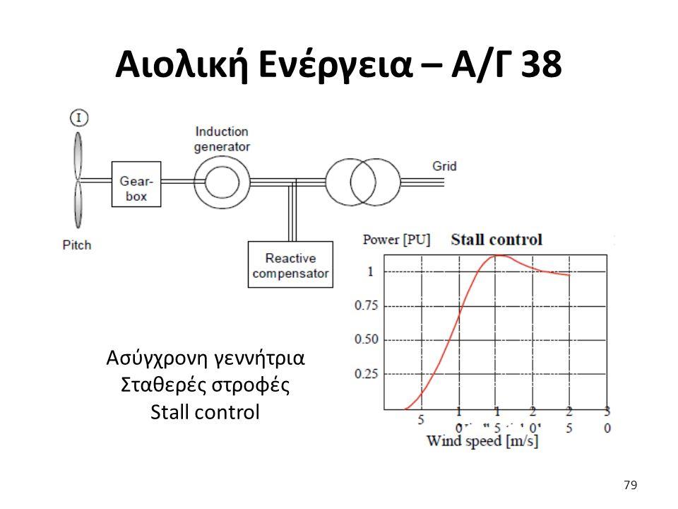 Αιολική Ενέργεια – Α/Γ 38 79 Ασύγχρονη γεννήτρια Σταθερές στροφές Stall control