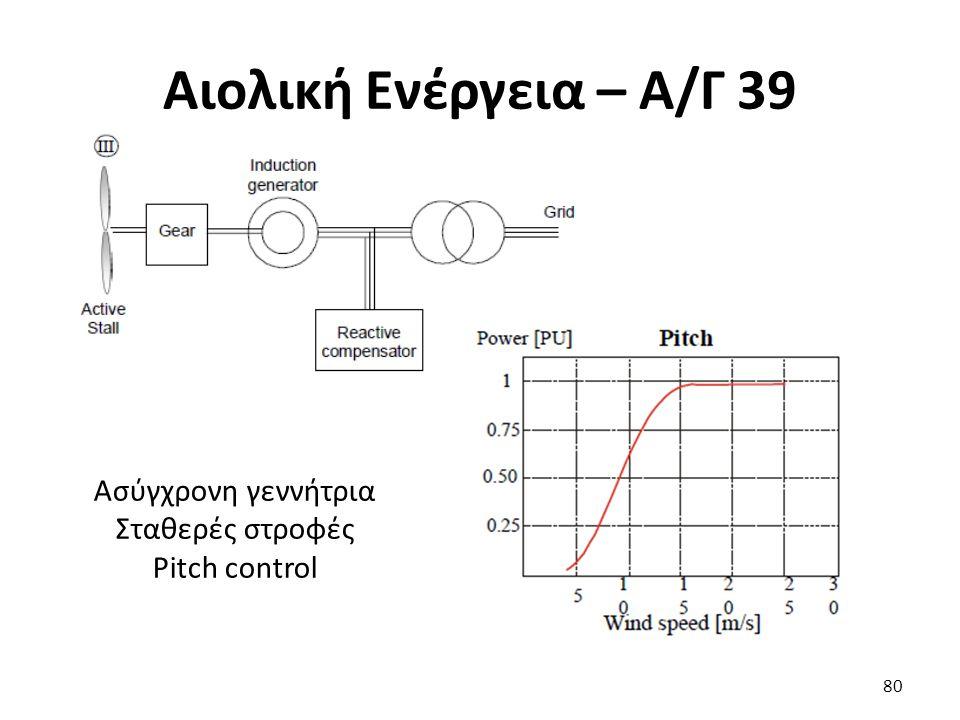 Αιολική Ενέργεια – Α/Γ 39 Ασύγχρονη γεννήτρια Σταθερές στροφές Pitch control 80