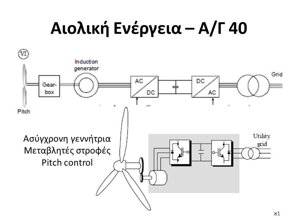 Αιολική Ενέργεια – Α/Γ 40 81 Ασύγχρονη γεννήτρια Μεταβλητές στροφές Pitch control