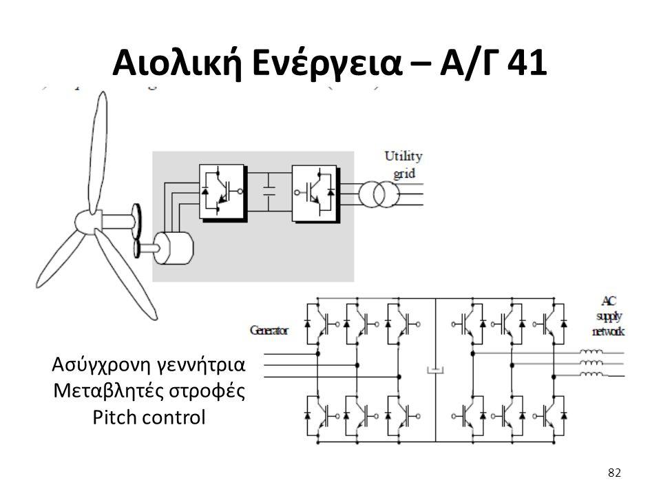 Αιολική Ενέργεια – Α/Γ 41 82 Ασύγχρονη γεννήτρια Μεταβλητές στροφές Pitch control