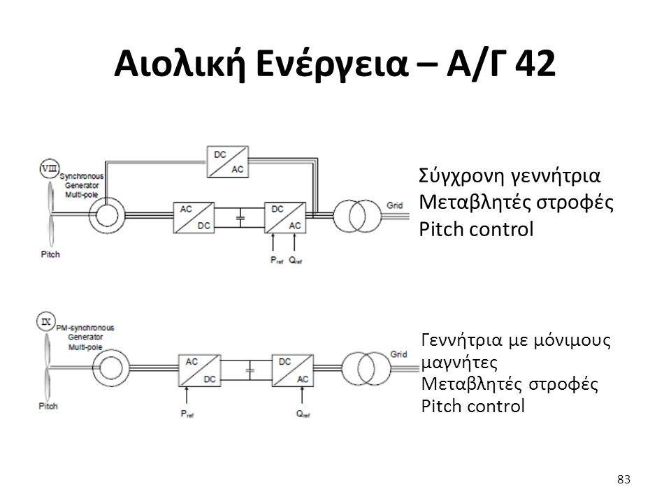 Αιολική Ενέργεια – Α/Γ 42 83 Γεννήτρια με μόνιμους μαγνήτες Μεταβλητές στροφές Pitch control Σύγχρονη γεννήτρια Μεταβλητές στροφές Pitch control