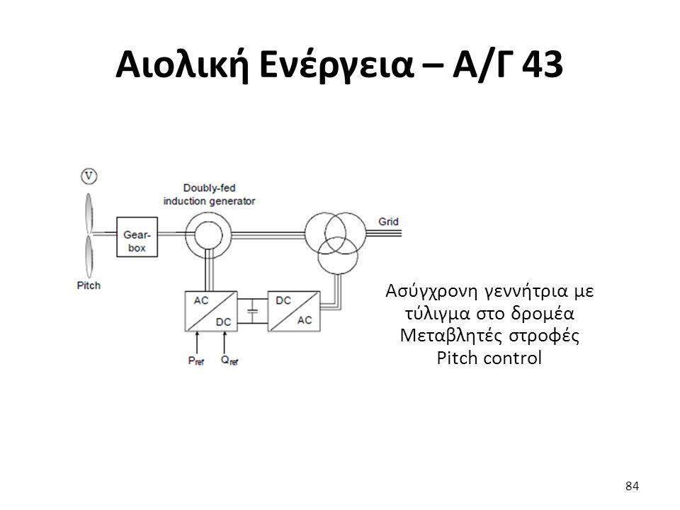 Αιολική Ενέργεια – Α/Γ 43 84 Ασύγχρονη γεννήτρια με τύλιγμα στο δρομέα Μεταβλητές στροφές Pitch control