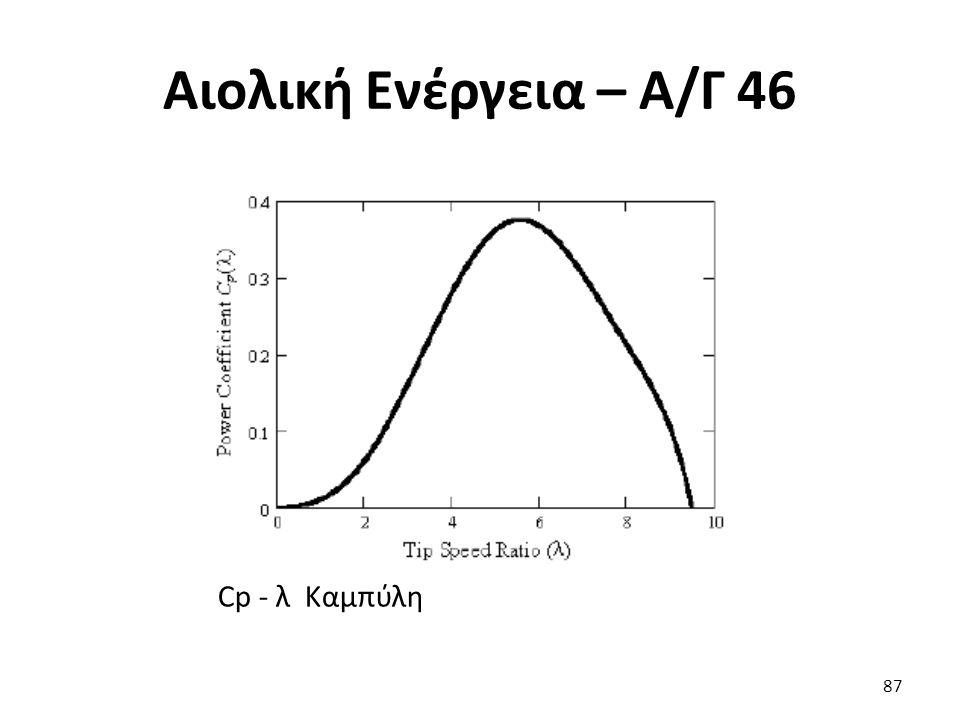 Αιολική Ενέργεια – Α/Γ 46 87 Cp - λ Καμπύλη