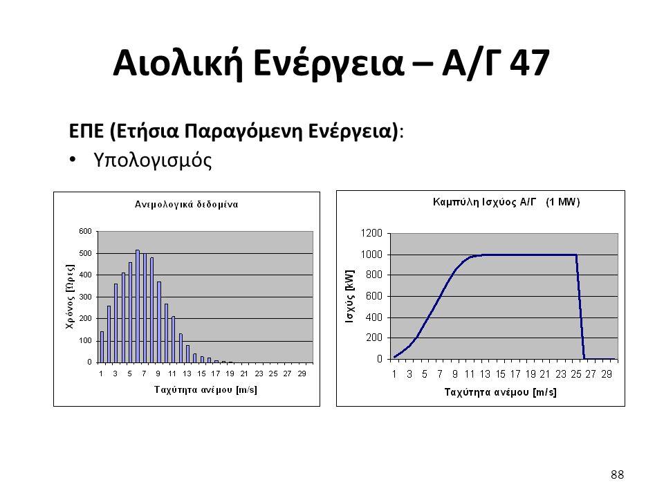 Αιολική Ενέργεια – Α/Γ 47 88 ΕΠΕ (Ετήσια Παραγόμενη Ενέργεια): Υπολογισμός