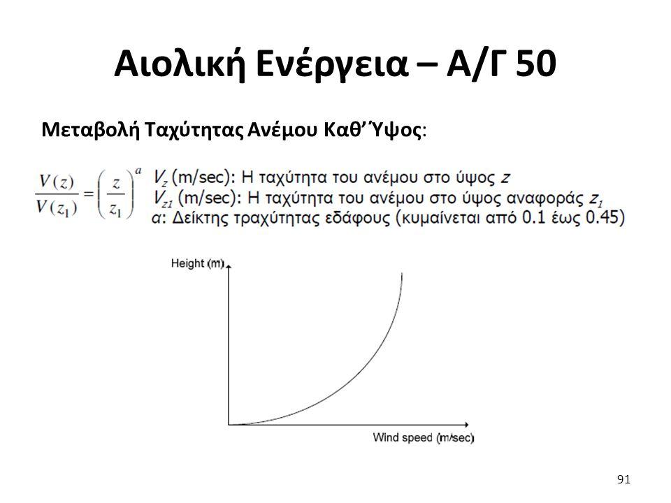 Αιολική Ενέργεια – Α/Γ 50 91 Μεταβολή Ταχύτητας Ανέμου Καθ' Ύψος: