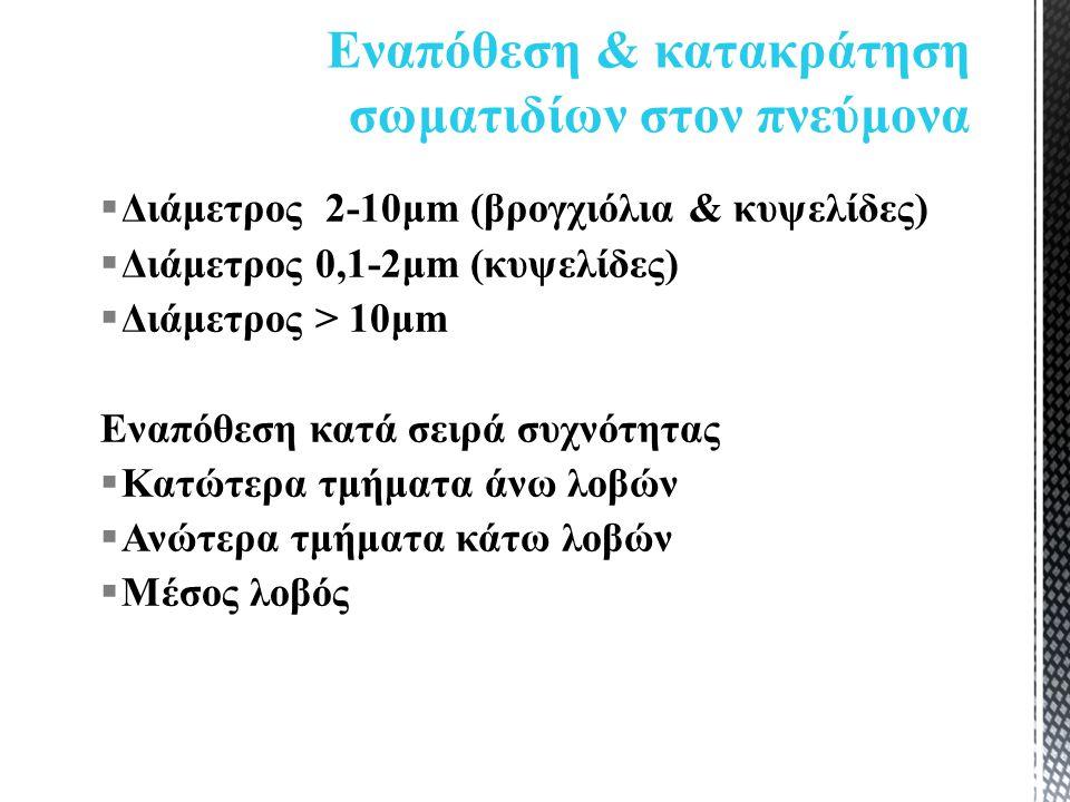  Διάμετρος 2-10μm (βρογχιόλια & κυψελίδες)  Διάμετρος 0,1-2μm (κυψελίδες)  Διάμετρος > 10μm Εναπόθεση κατά σειρά συχνότητας  Κατώτερα τμήματα άνω λοβών  Ανώτερα τμήματα κάτω λοβών  Μέσος λοβός Εναπόθεση & κατακράτηση σωματιδίων στον πνεύμονα