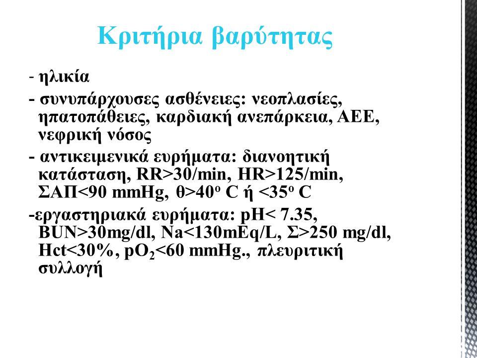 - ηλικία - συνυπάρχουσες ασθένειες: νεοπλασίες, ηπατοπάθειες, καρδιακή ανεπάρκεια, ΑΕΕ, νεφρική νόσος - αντικειμενικά ευρήματα: διανοητική κατάσταση, RR>30/min, HR>125/min, ΣΑΠ 40 ο C ή <35 ο C -εργαστηριακά ευρήματα: pH 30mg/dl, Na 250 mg/dl, Hct<30%, pO 2 <60 mmHg., πλευριτική συλλογή Κριτήρια βαρύτητας