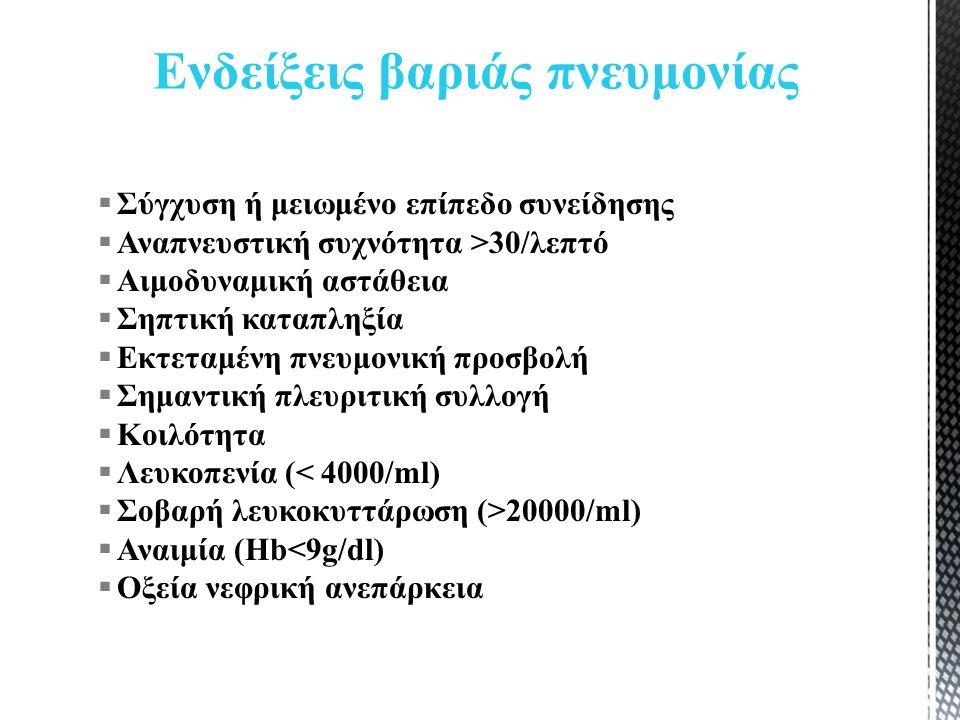 Σύγχυση ή μειωμένο επίπεδο συνείδησης  Αναπνευστική συχνότητα >30/λεπτό  Αιμοδυναμική αστάθεια  Σηπτική καταπληξία  Εκτεταμένη πνευμονική προσβολή  Σημαντική πλευριτική συλλογή  Κοιλότητα  Λευκοπενία (< 4000/ml)  Σοβαρή λευκοκυττάρωση (>20000/ml)  Αναιμία (Hb<9g/dl)  Οξεία νεφρική ανεπάρκεια Ενδείξεις βαριάς πνευμονίας