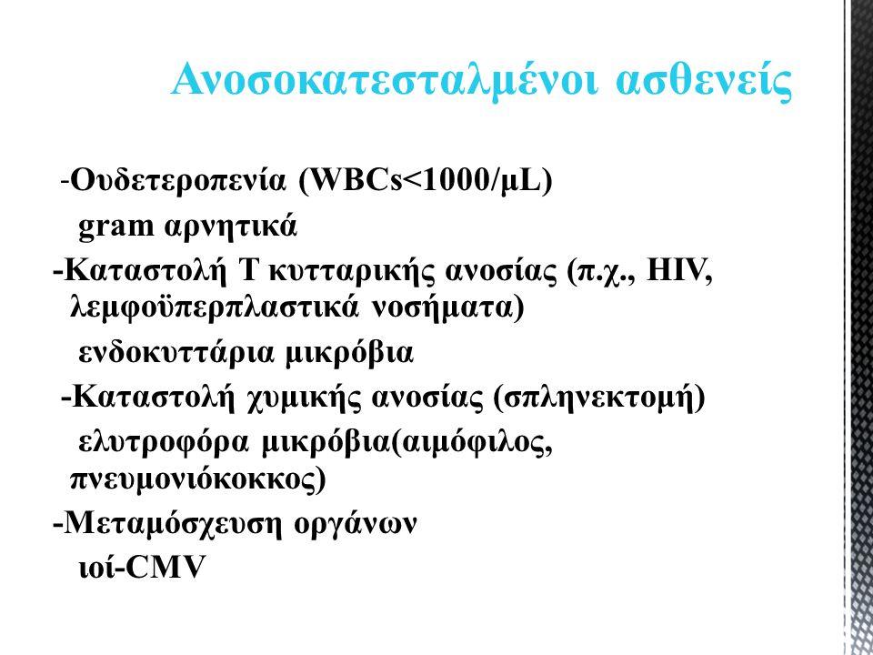 - Ουδετεροπενία (WBCs<1000/μL) gram αρνητικά -Καταστολή Τ κυτταρικής ανοσίας (π.χ., HIV, λεμφοϋπερπλαστικά νοσήματα) ενδοκυττάρια μικρόβια -Καταστολή χυμικής ανοσίας (σπληνεκτομή) ελυτροφόρα μικρόβια(αιμόφιλος, πνευμονιόκοκκος) -Μεταμόσχευση οργάνων ιοί-CMV Ανοσοκατεσταλμένοι ασθενείς