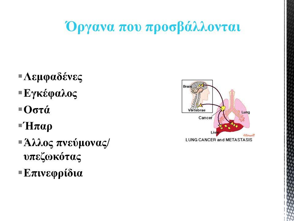  Λεμφαδένες  Εγκέφαλος  Οστά  Ήπαρ  Άλλος πνεύμονας/ υπεζωκότας  Επινεφρίδια Όργανα που προσβάλλονται