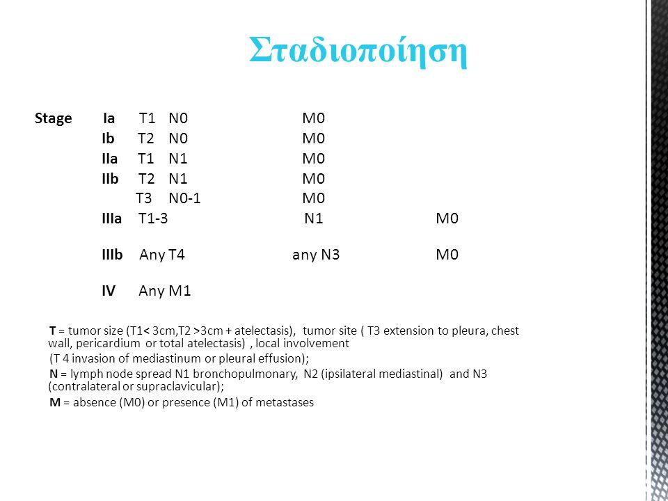 Stage Ia T1N0M0 Ib T2N0M0 IIa T1N1M0 IIb T2N1M0 T3N0-1M0 IIIa T1-3 N1M0 IIIb Any T4 any N3M0 IV Any M1 T = tumor size (T1 3cm + atelectasis), tumor si