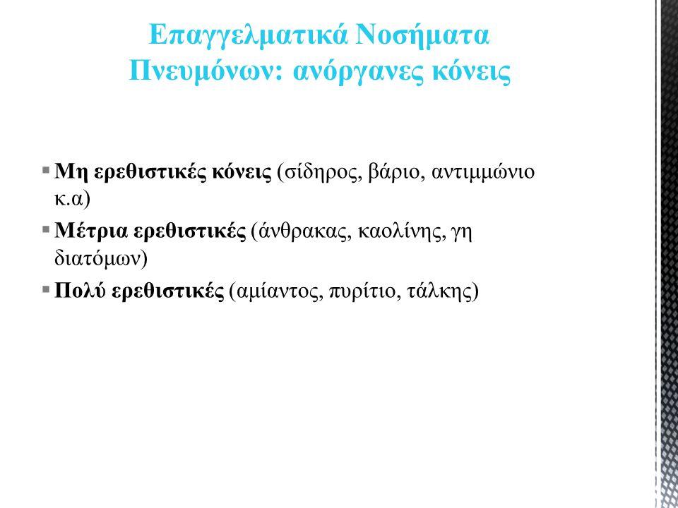  Μη ερεθιστικές κόνεις (σίδηρος, βάριο, αντιμμώνιο κ.α)  Μέτρια ερεθιστικές (άνθρακας, καολίνης, γη διατόμων)  Πολύ ερεθιστικές (αμίαντος, πυρίτιο, τάλκης) Επαγγελματικά Νοσήματα Πνευμόνων: ανόργανες κόνεις