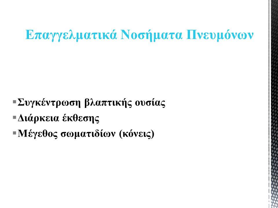  Συγκέντρωση βλαπτικής ουσίας  Διάρκεια έκθεσης  Μέγεθος σωματιδίων (κόνεις) Επαγγελματικά Νοσήματα Πνευμόνων