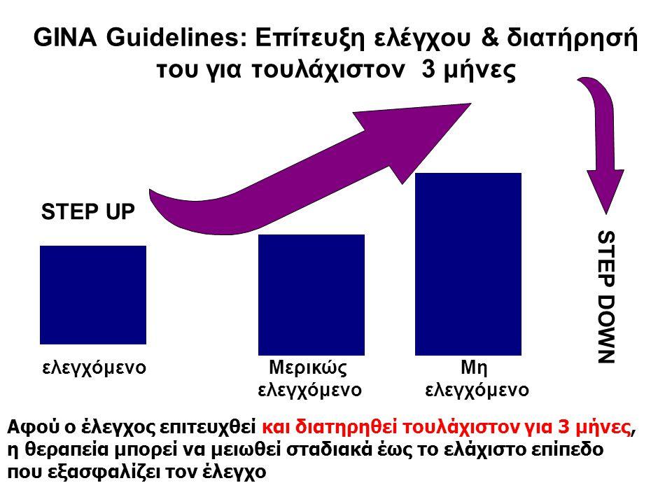 GINA Guidelines: Επίτευξη ελέγχου & διατήρησή του για τουλάχιστον 3 μήνες ελεγχόμενοΜερικώς ελεγχόμενο Μη ελεγχόμενο STEP UP STEP DOWN Αφού ο έλεγχος