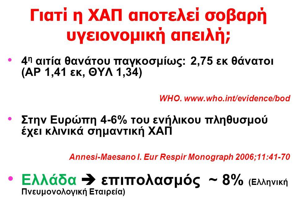 4 η αιτία θανάτου παγκοσμίως: 2,75 εκ θάνατοι (ΑΡ 1,41 εκ, ΘΥΛ 1,34) WHO. www.who.int/evidence/bod Στην Ευρώπη 4-6% του ενήλικου πληθυσμού έχει κλινικ
