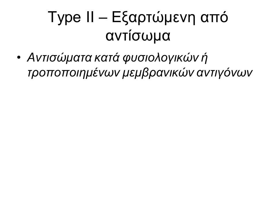 Type II – Εξαρτώμενη από αντίσωμα Αντισώματα κατά φυσιολογικών ή τροποποιημένων μεμβρανικών αντιγόνων